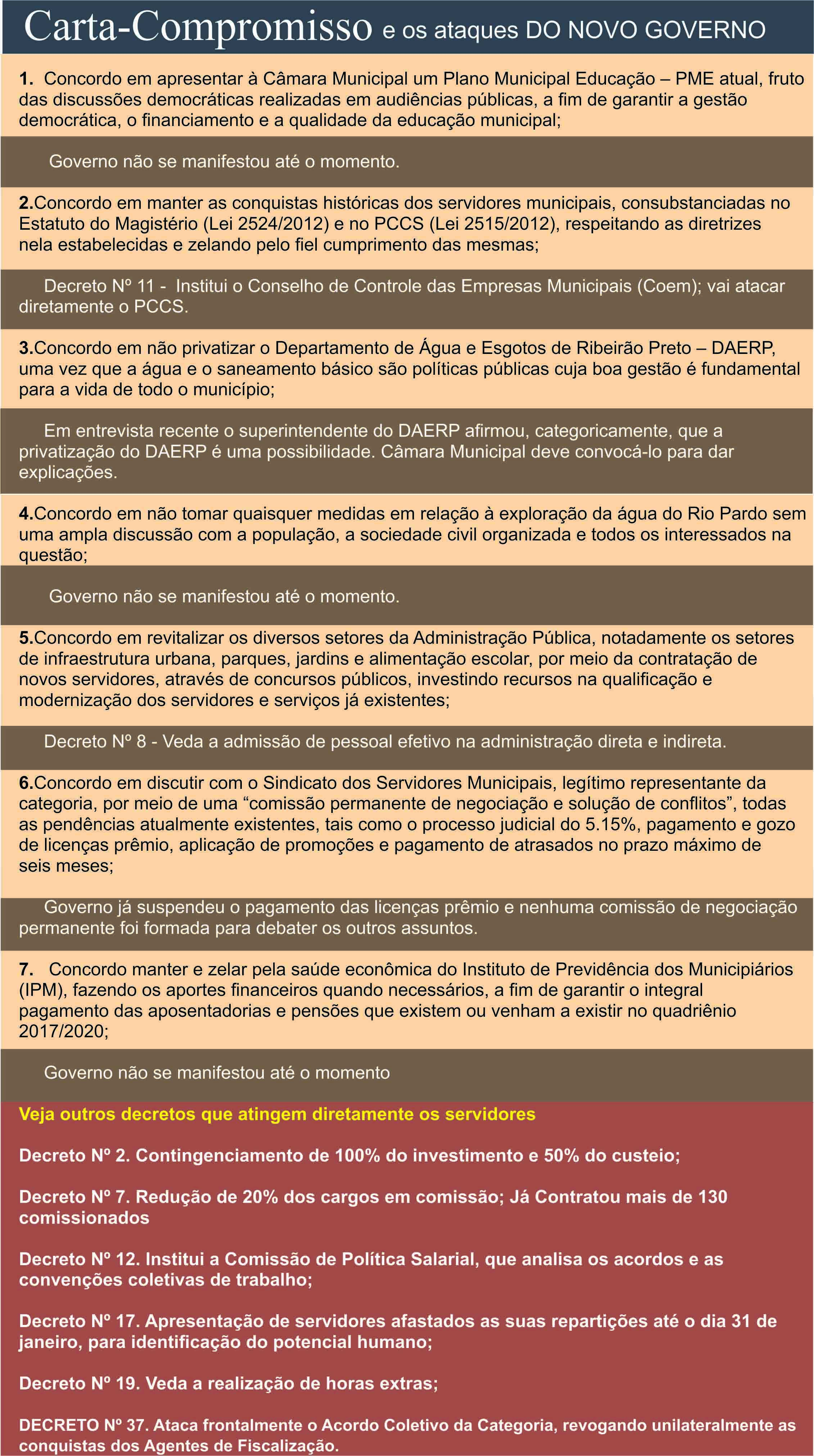 Carta compromisso e decretos okok