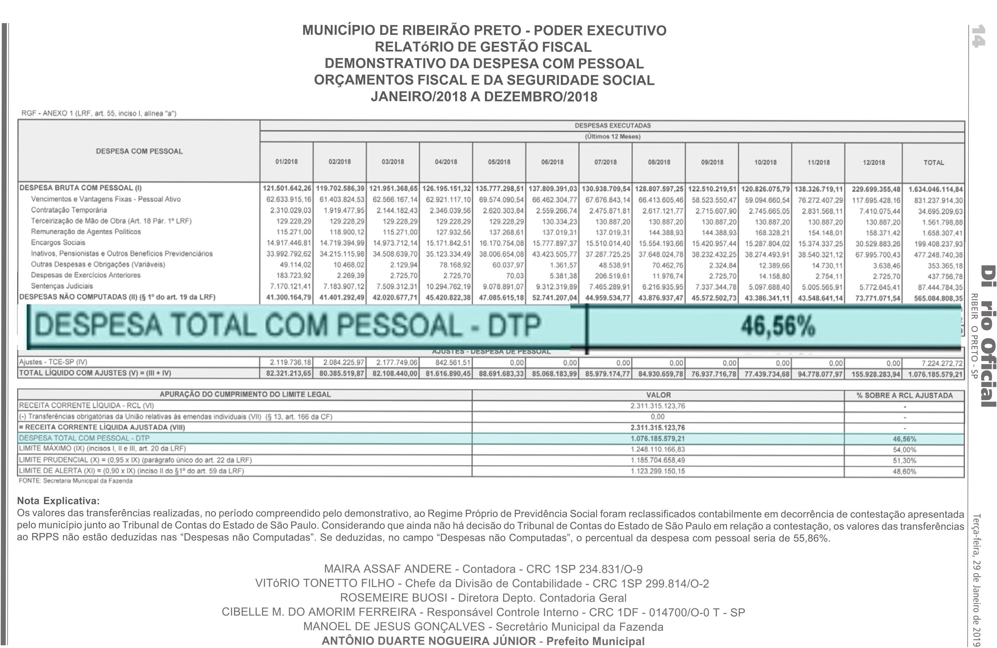 despesa total